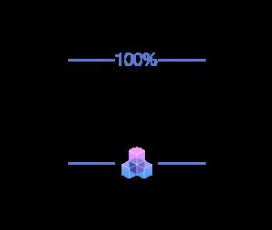 Fact 6: 100% in-house development